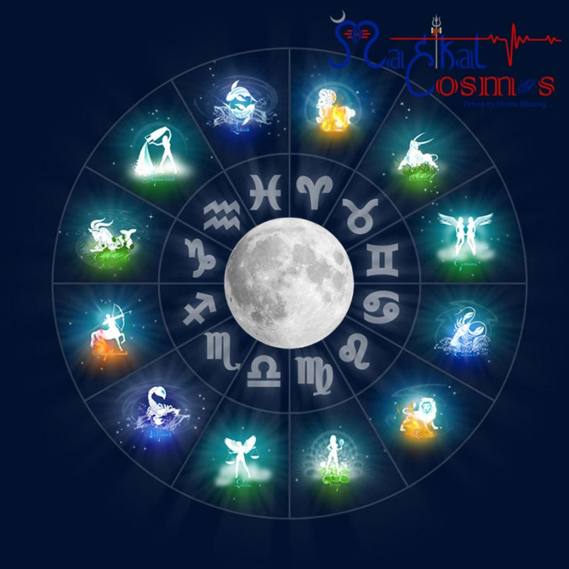 Moon Sign in Detail